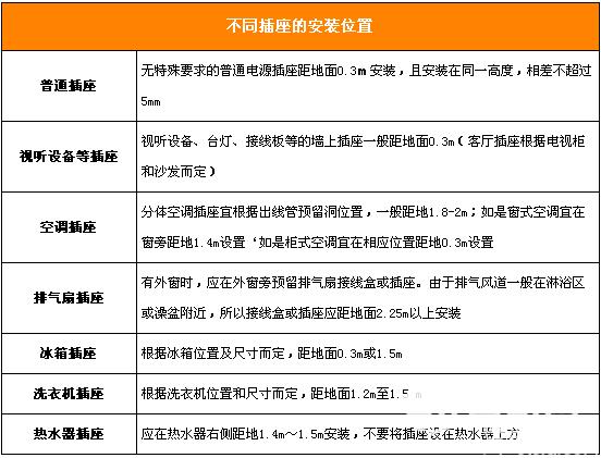北京水电改造