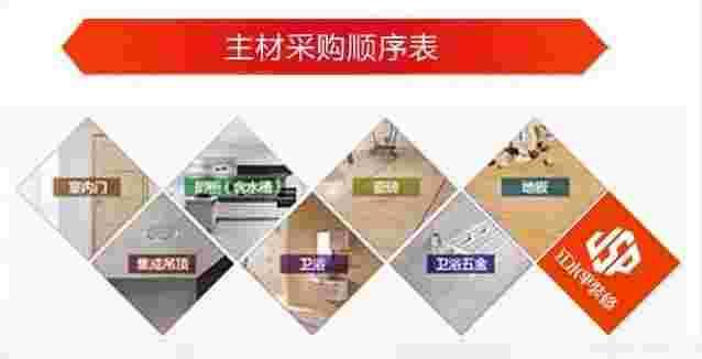 北京江水平装修队主材采购顺序